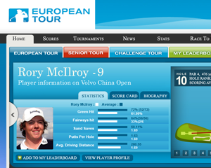 European Tour Golf